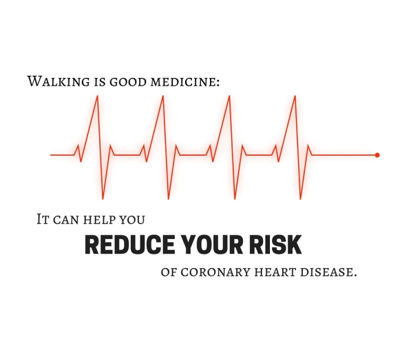 Good med_coronary heart disease