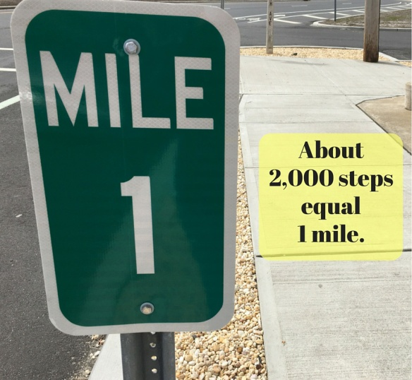 About 2,000 steps equal 1 mile.