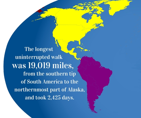 The longest uninterrupted walk was 19,019 miles, from the southern tip of South American to the northernmost part of Alaska and took 2,425 days.