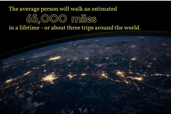 The average person will walk an estimated