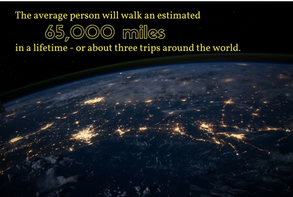 The average person will walk an estimated