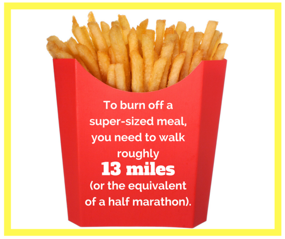 to-burn-off-a-super-sized-meal-you-need-to-walk-roughly-13-miles-or-the-equivalent-of-a-half-marathon